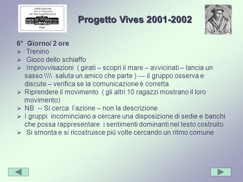 Progetto Vives 2001-2002 6° Giorno/ 2 ore Trenino Gioco dello schiaffo