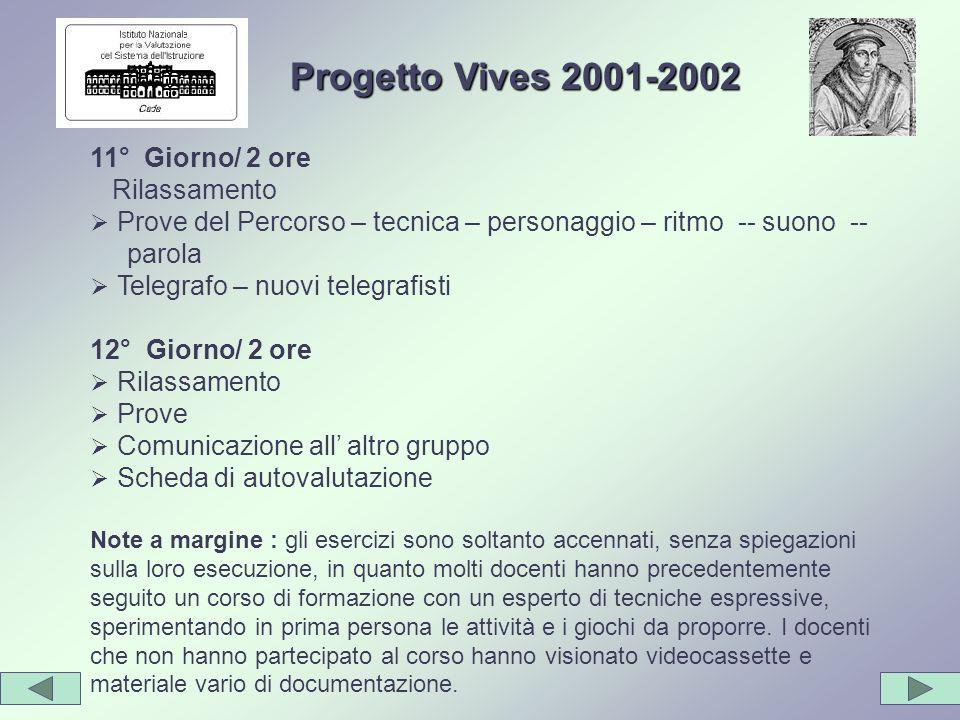 Progetto Vives 2001-2002 11° Giorno/ 2 ore Rilassamento