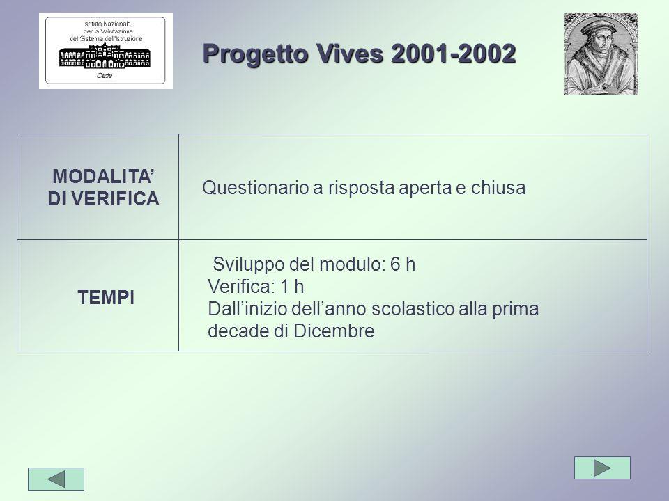 Progetto Vives 2001-2002 MODALITA' DI VERIFICA