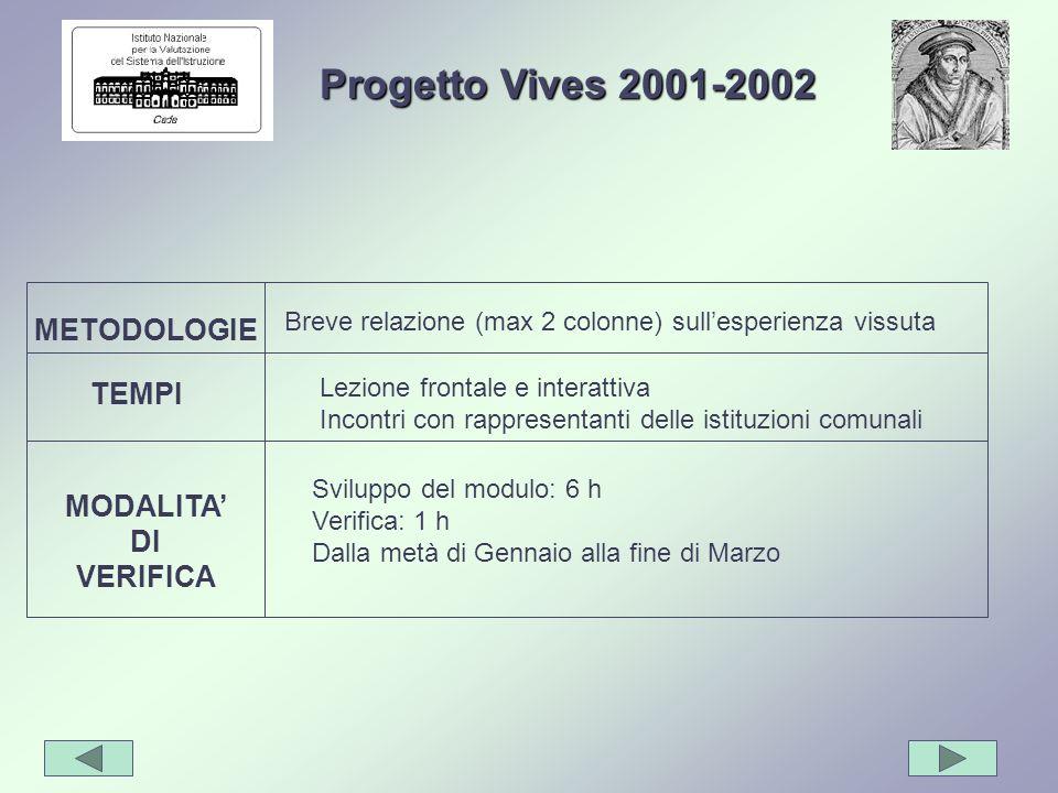 Progetto Vives 2001-2002 METODOLOGIE TEMPI MODALITA' DI VERIFICA