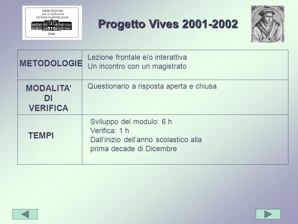 Progetto Vives 2001-2002 METODOLOGIE MODALITA' DI VERIFICA TEMPI