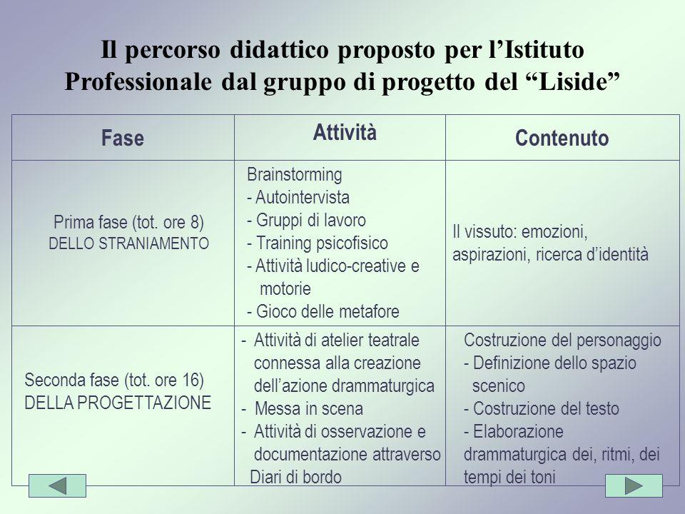 Il percorso didattico proposto per l'Istituto Professionale dal gruppo di progetto del Liside