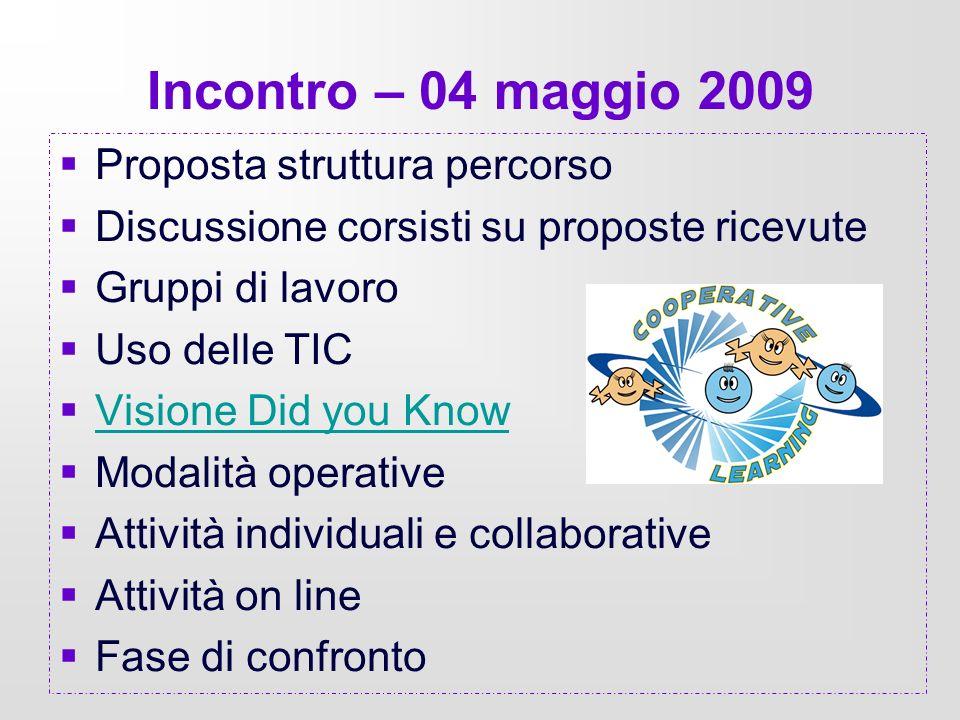Incontro – 04 maggio 2009 Proposta struttura percorso