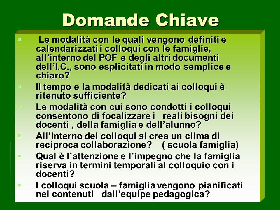 Domande Chiave