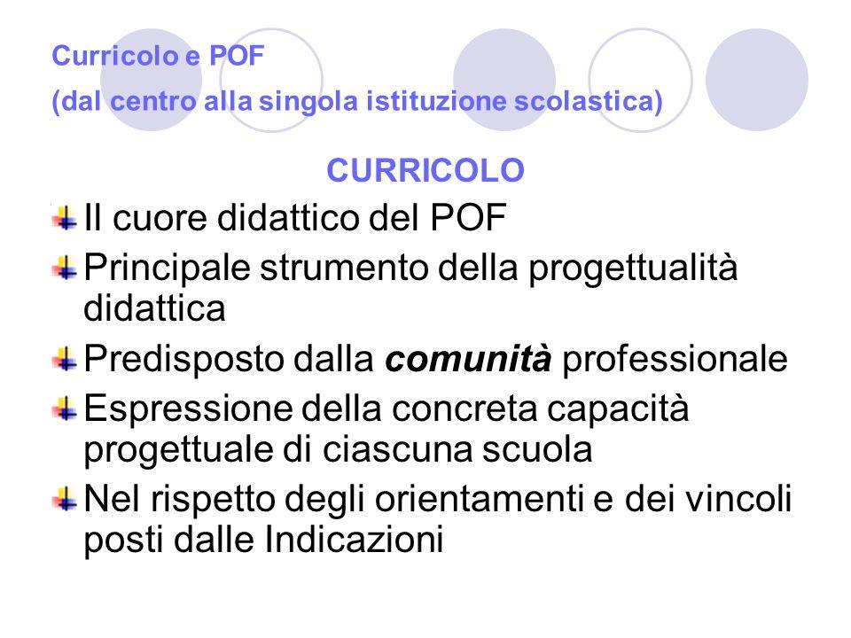 Curricolo e POF (dal centro alla singola istituzione scolastica)