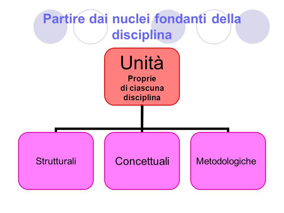 Partire dai nuclei fondanti della disciplina