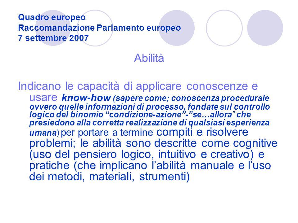 Quadro europeo Raccomandazione Parlamento europeo 7 settembre 2007