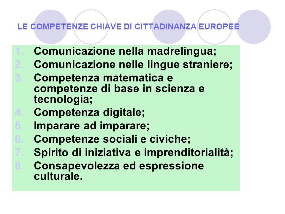 LE COMPETENZE CHIAVE DI CITTADINANZA EUROPEE