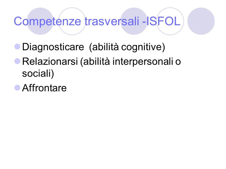 Competenze trasversali -ISFOL