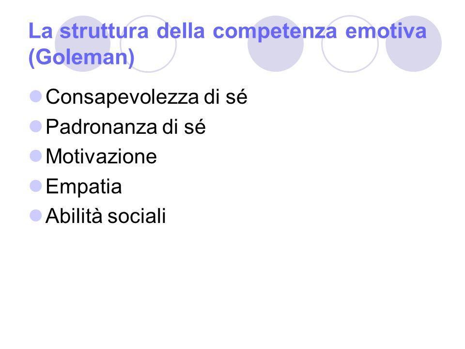 La struttura della competenza emotiva (Goleman)