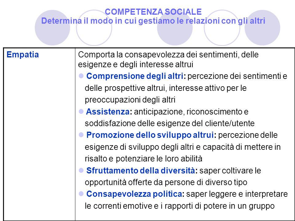 COMPETENZA SOCIALE Determina il modo in cui gestiamo le relazioni con gli altri