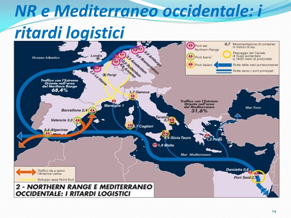 NR e Mediterraneo occidentale: i ritardi logistici