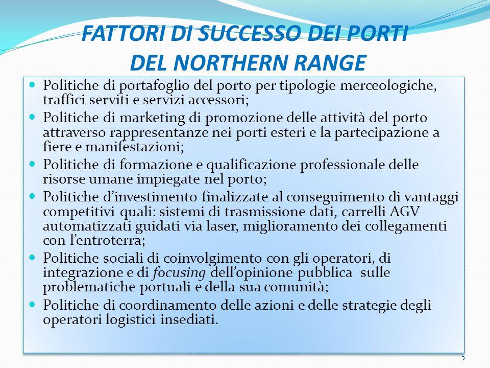 FATTORI DI SUCCESSO DEI PORTI DEL NORTHERN RANGE
