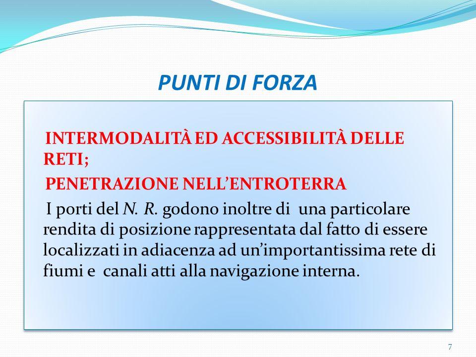 PUNTI DI FORZA INTERMODALITÀ ED ACCESSIBILITÀ DELLE RETI;
