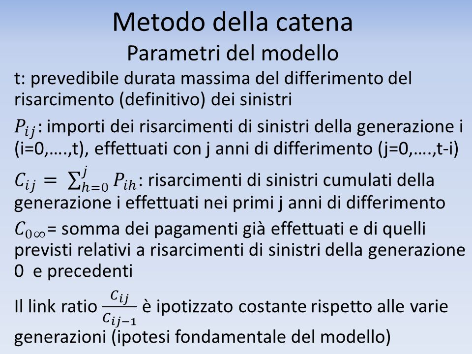 Metodo della catena Parametri del modello