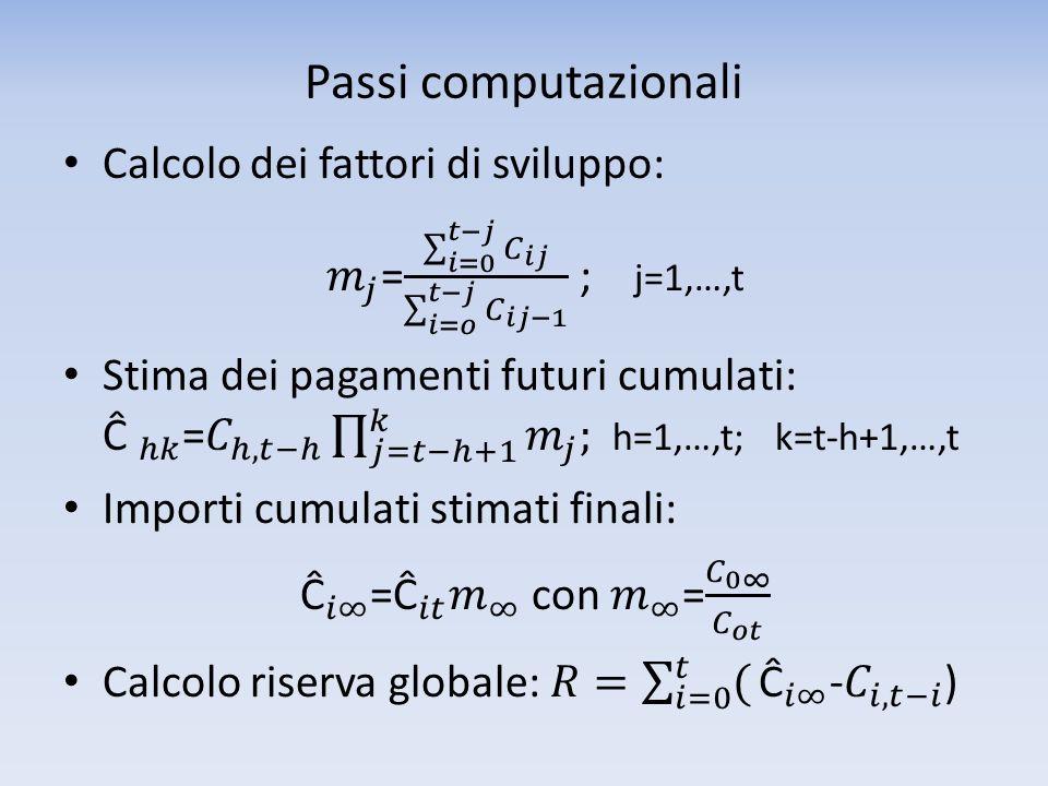 Passi computazionali Calcolo dei fattori di sviluppo: