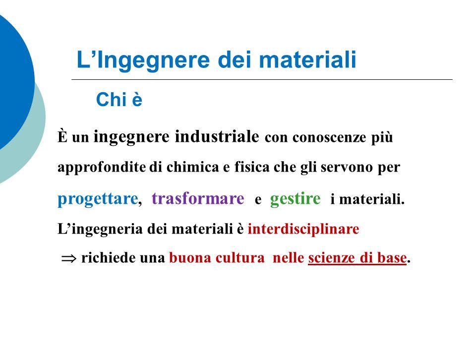 L'Ingegnere dei materiali