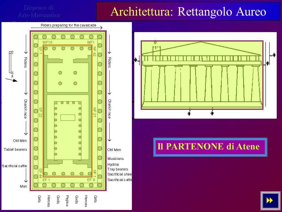 Architettura: Rettangolo Aureo