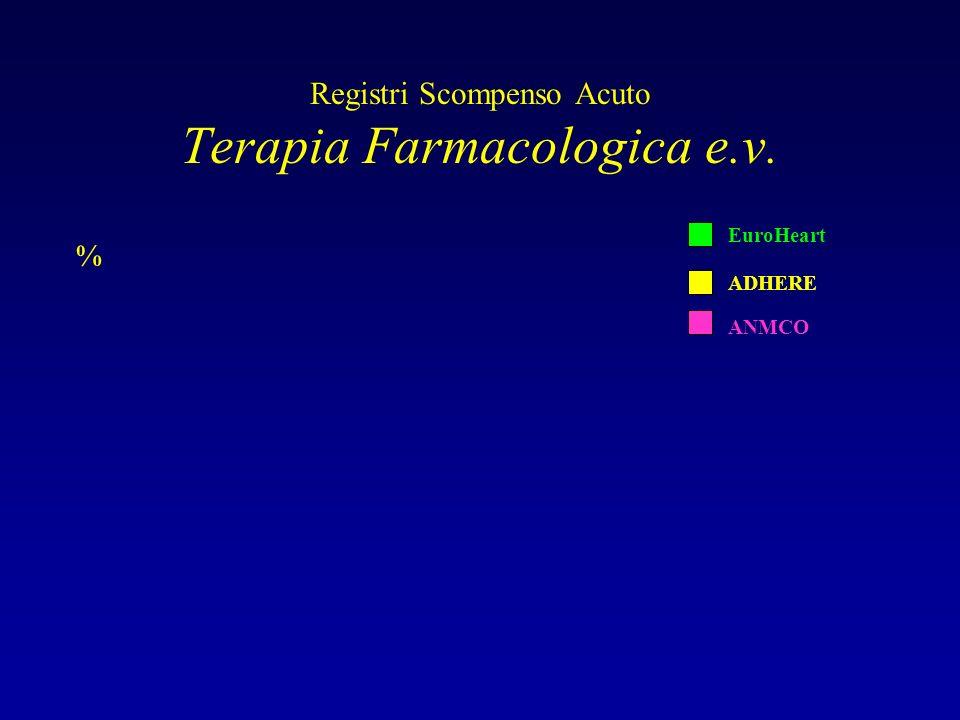 Registri Scompenso Acuto Terapia Farmacologica e.v.