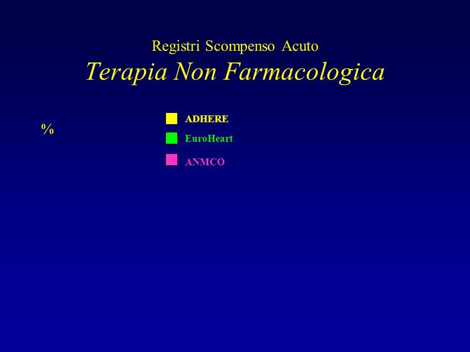 Registri Scompenso Acuto Terapia Non Farmacologica
