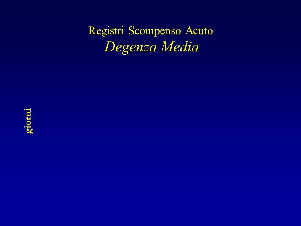 Registri Scompenso Acuto Degenza Media