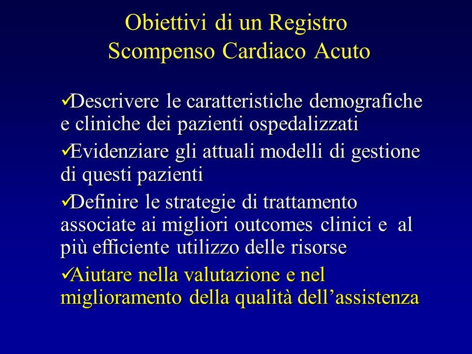 Obiettivi di un Registro Scompenso Cardiaco Acuto
