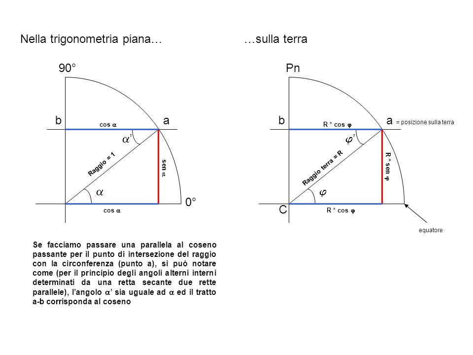Nella trigonometria piana… …sulla terra