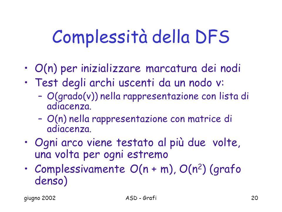 Complessità della DFS O(n) per inizializzare marcatura dei nodi