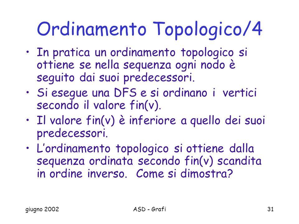 Ordinamento Topologico/4