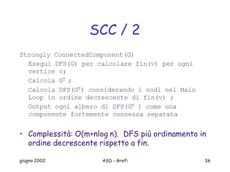 SCC / 2 Strongly ConnectedComponent(G) Esegui DFS(G) per calcolare fin(v) per ogni vertice v; Calcola GT ;