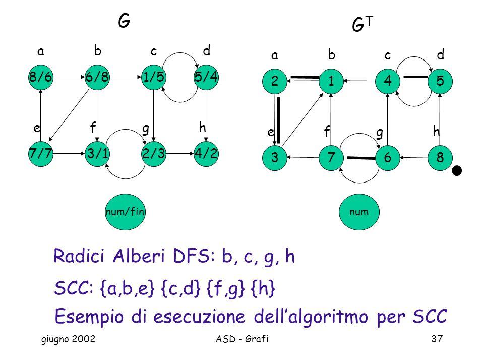 Radici Alberi DFS: b, c, g, h