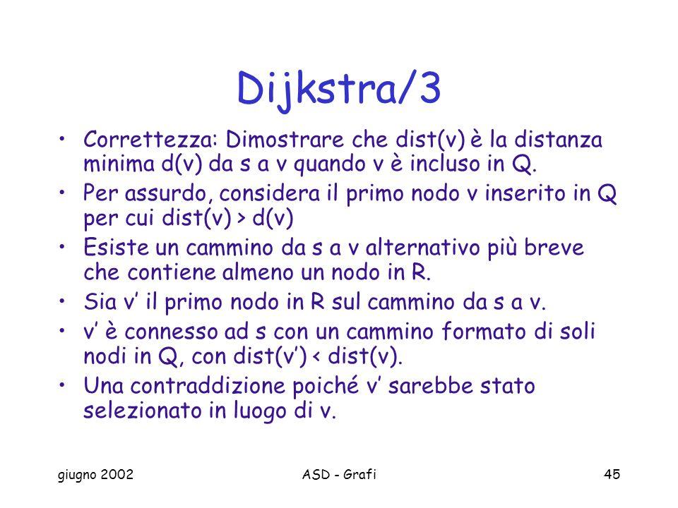 Dijkstra/3 Correttezza: Dimostrare che dist(v) è la distanza minima d(v) da s a v quando v è incluso in Q.