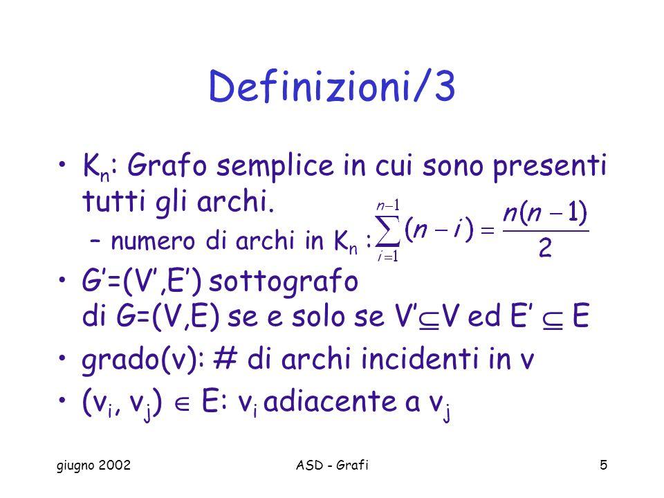 Definizioni/3 Kn: Grafo semplice in cui sono presenti tutti gli archi.