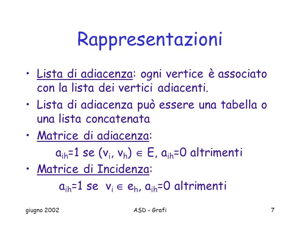 Rappresentazioni Lista di adiacenza: ogni vertice è associato con la lista dei vertici adiacenti.