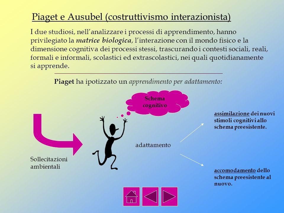 Piaget e Ausubel (costruttivismo interazionista)