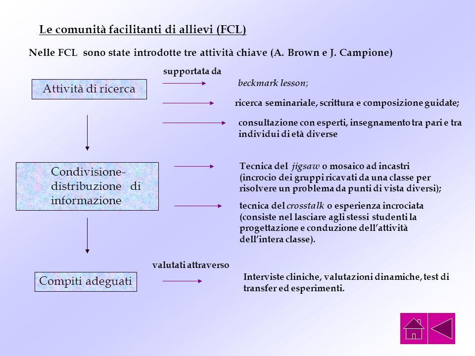 Le comunità facilitanti di allievi (FCL)