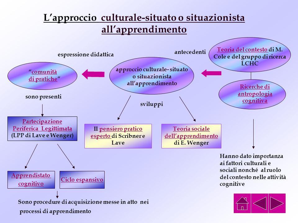 L'approccio culturale-situato o situazionista all'apprendimento