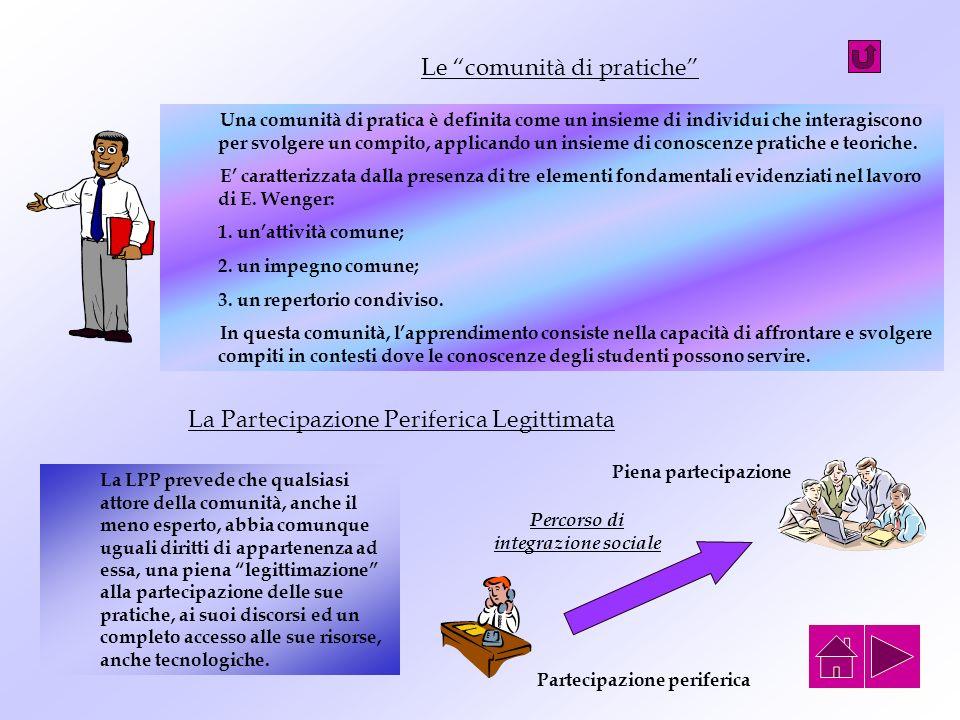 Percorso di integrazione sociale Partecipazione periferica