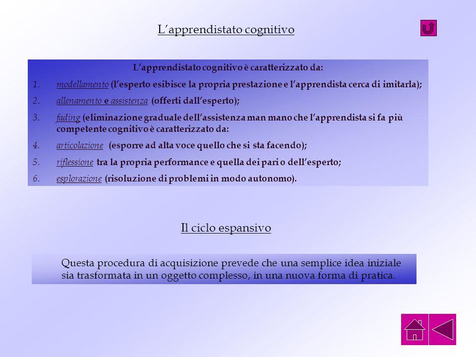 L'apprendistato cognitivo è caratterizzato da: