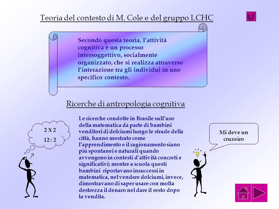 Teoria del contesto di M. Cole e del gruppo LCHC