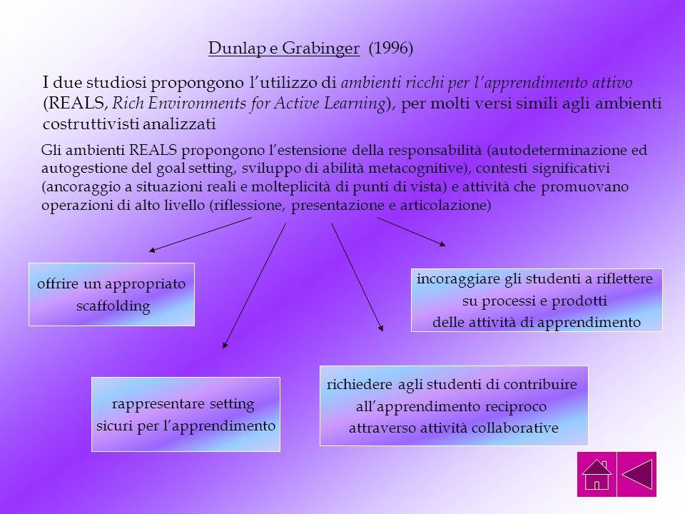 Dunlap e Grabinger (1996)
