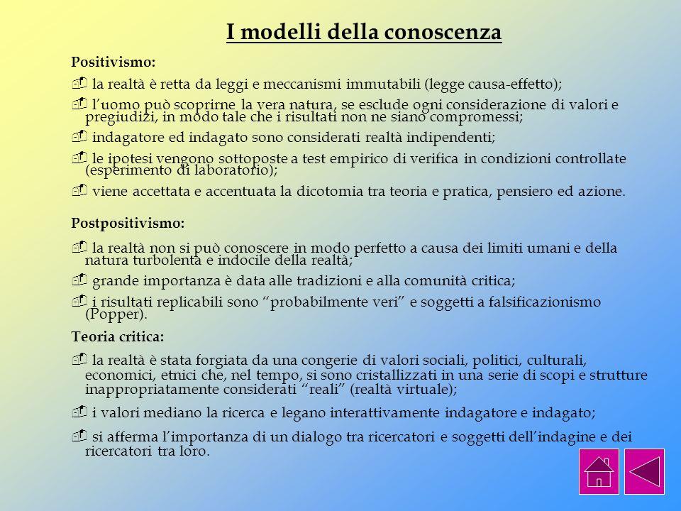 I modelli della conoscenza