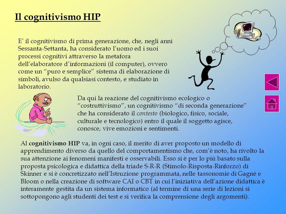 Il cognitivismo HIP