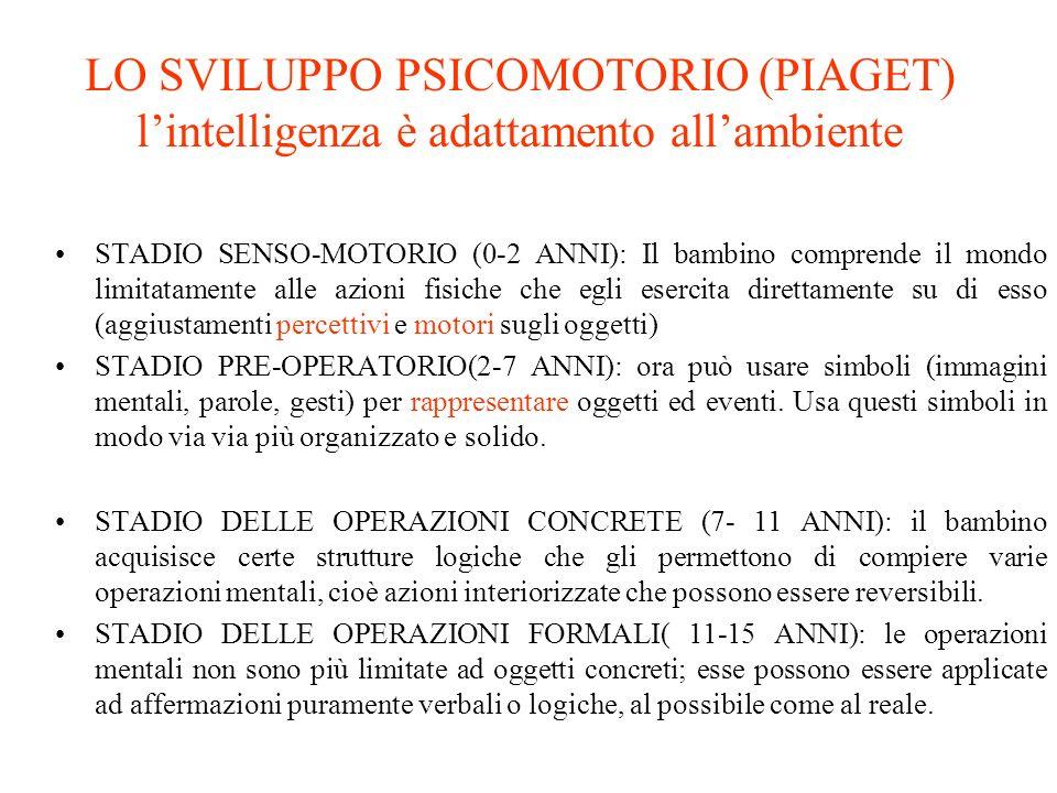 LO SVILUPPO PSICOMOTORIO (PIAGET) l'intelligenza è adattamento all'ambiente