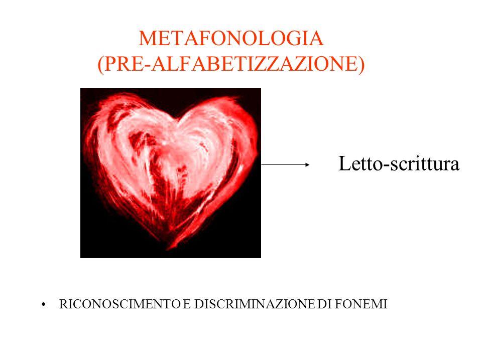 METAFONOLOGIA (PRE-ALFABETIZZAZIONE)