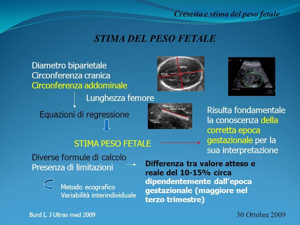 STIMA DEL PESO FETALE Crescita e stima del peso fetale