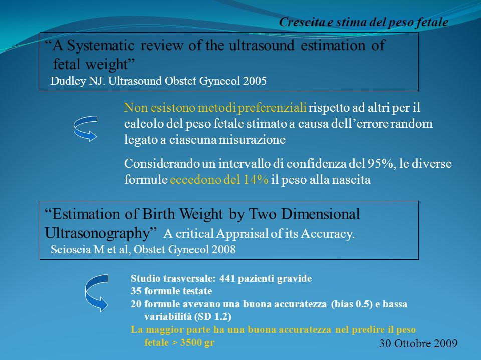 A Systematic review of the ultrasound estimation of fetal weight