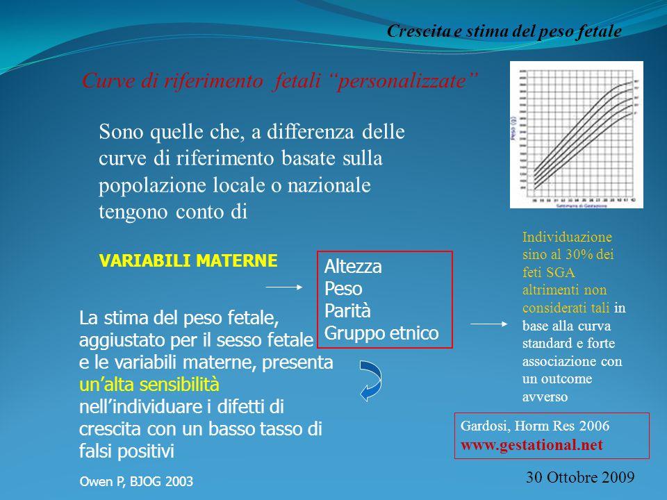 Curve di riferimento fetali personalizzate