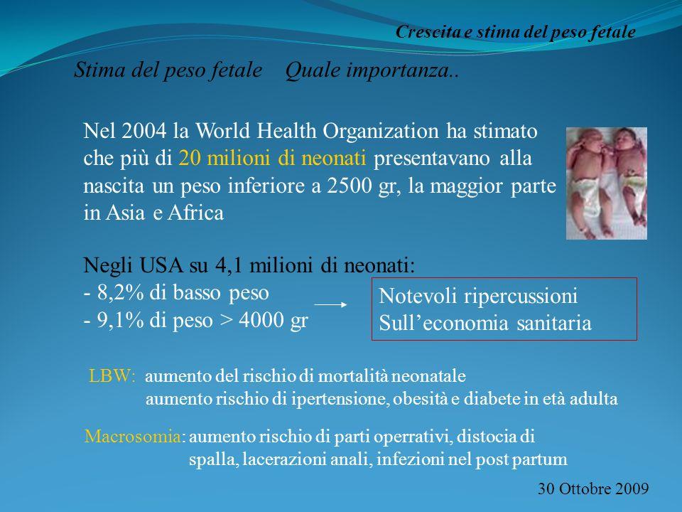 Stima del peso fetale Quale importanza..