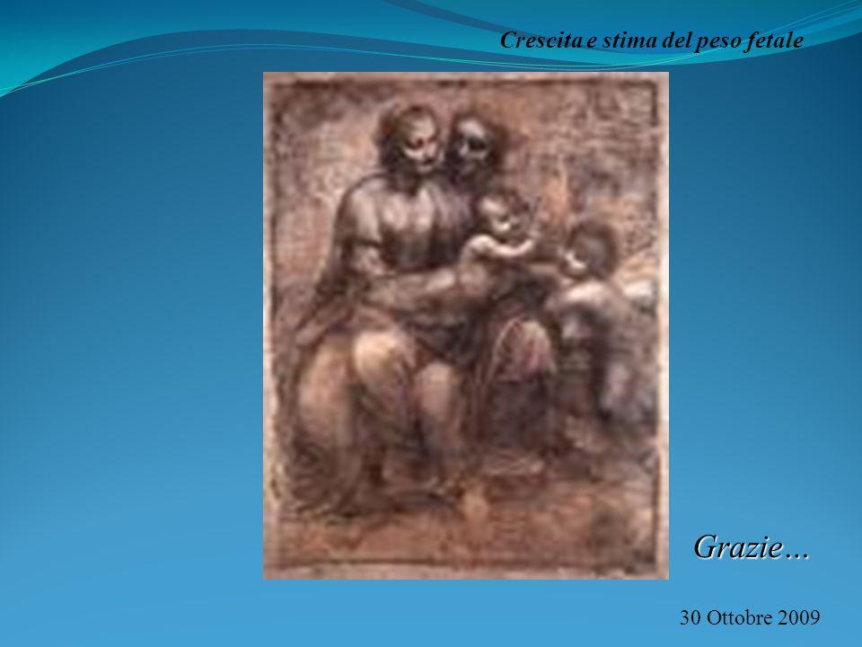 Grazie… Crescita e stima del peso fetale 30 Ottobre 2009